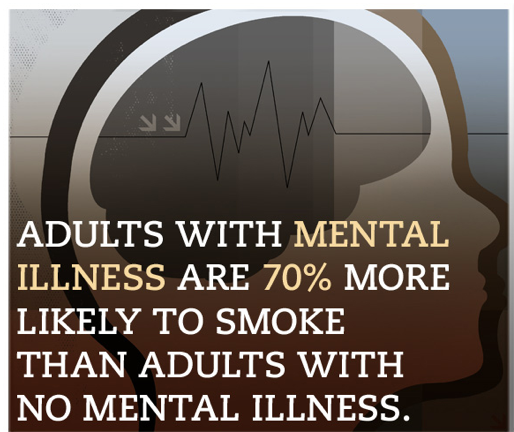 Quitting Smoking: Still a Major Challenge for People with Mental Illness