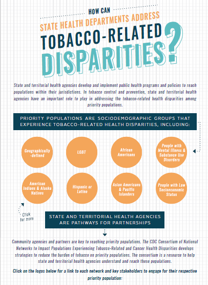 How Can State Health Departments Address Tobacco-Related Disparities?