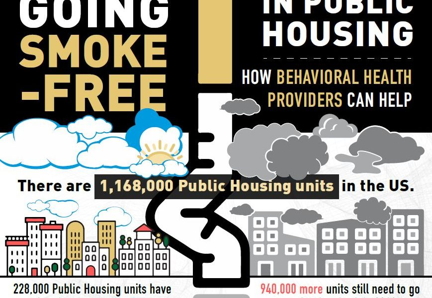 Going Smoke-Free In Public Housing: How Behavioral Health Providers Can Help