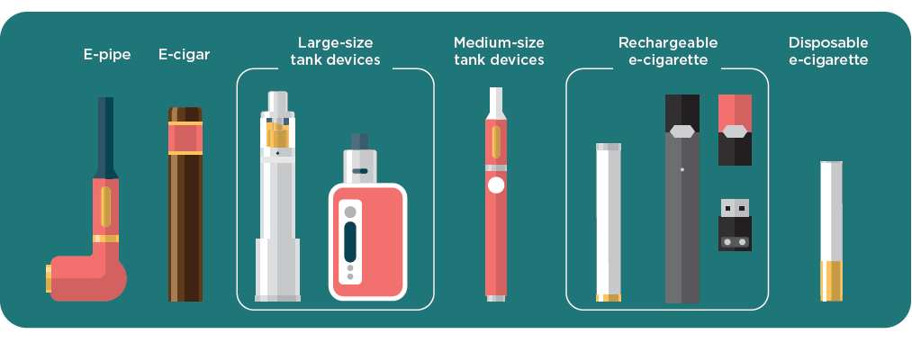 Electronic Cigarettes—What's the bottom line?