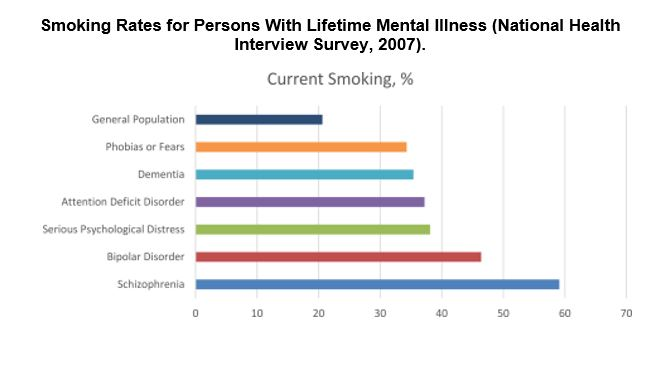 Who's still smoking? Disparities in adult cigarette smoking prevalence in the United States