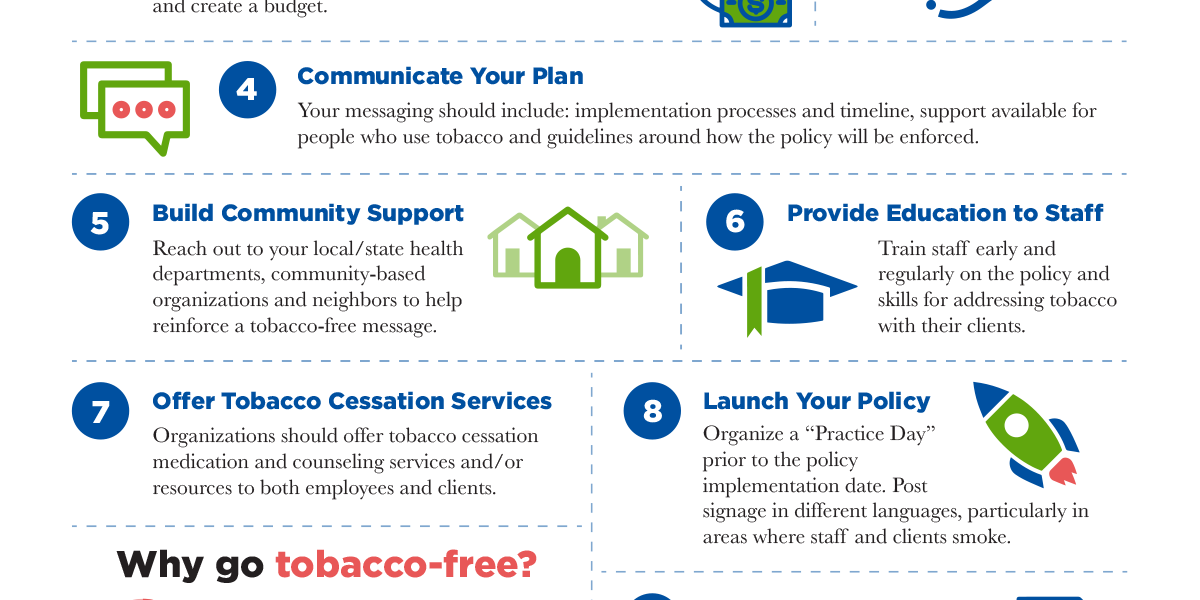 How To Implement a Tobacco-Free Policy