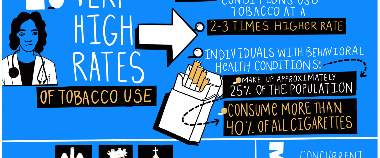 Why Tobacco and Behavioral Health?